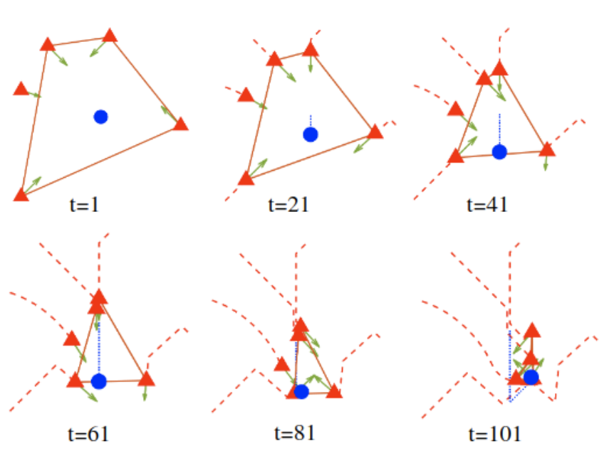 """""""Encirclement Guaranteed Cooperative Pursuit with Robust Model Predictive Control"""" accepted by IROS 2021"""